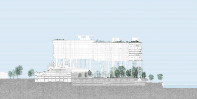 The project of developing the territory of the Badaevsky Brewery © Herzog & de Meuron
