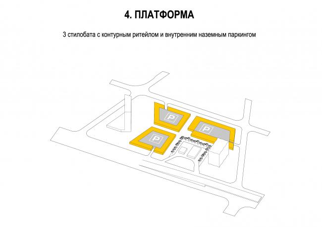 Комплекс апартаментов в микрорайоне Тушино. Стилобаты с контурным ритейлом и наземными паркингами © Архитектурное Бюро ОСА