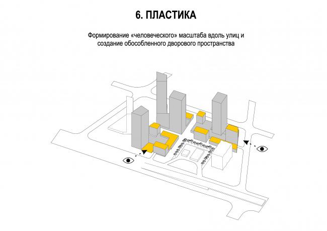 Комплекс апартаментов в микрорайоне Тушино. Созданиче «человеческого» масштаба и дворового пространства © Архитектурное Бюро ОСА