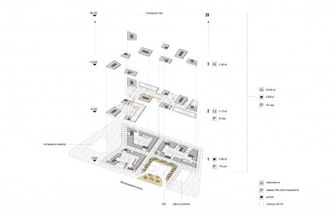 Комплекс апартаментов в микрорайоне Тушино © Архитектурное Бюро ОСА