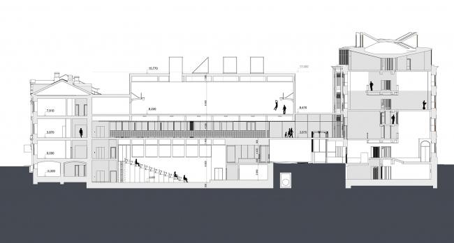 Концепция расширения французского лицея А.Дюма в Милютинском переулке. Разрез © SYNCHROTECTURE совместно с Agence d′Architecture A. Bechu et Associés, СЕТЕК Инжиниринг