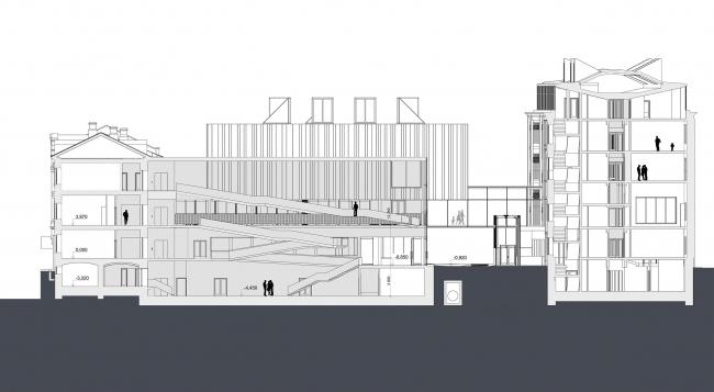 Концепция расширения французского лицея А.Дюма в Милютинском переулке. Разрез 3 © SYNCHROTECTURE совместно с Agence d′Architecture A. Bechu et Associés, СЕТЕК Инжиниринг