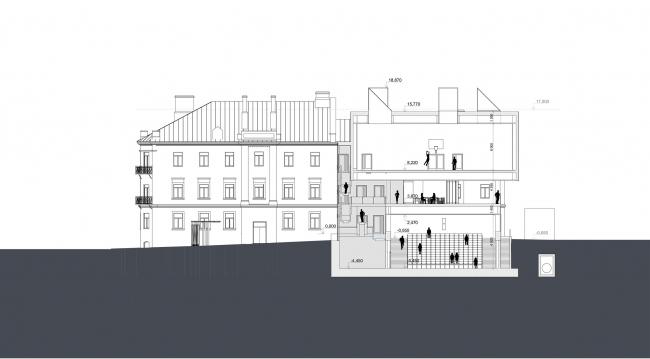 Концепция расширения французского лицея А.Дюма в Милютинском переулке. Разрез 2 © SYNCHROTECTURE совместно с Agence d′Architecture A. Bechu et Associés, СЕТЕК Инжиниринг