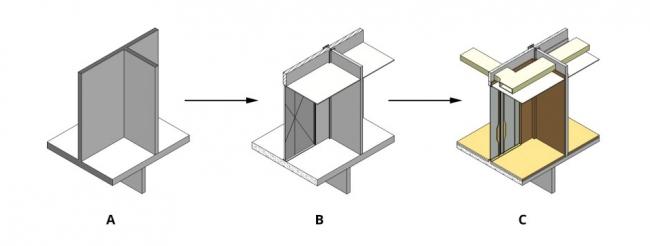 Пример постепенной детализации модели © HCF and Associates. А. Условные стены и перекрытия, образующие внутренние пространства. Б. Добавление конструкций, проемов и подвесных потолков, определены материалы стен и перекрытий. В. Добавление инженерных сетей, отделки и элементов интерьера