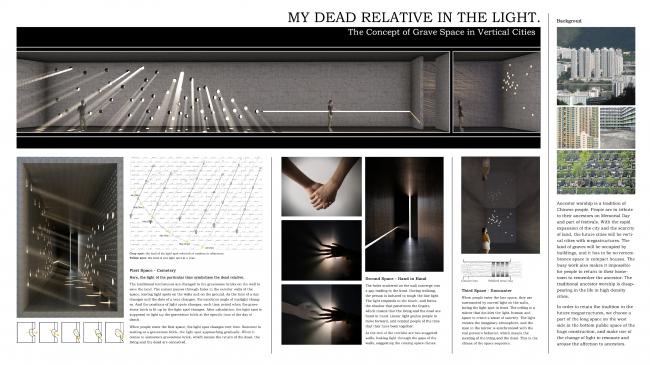 Проект ««Мой покойный родственник в луче света»» © Qi Wang, Jingkai Chen и Peilin Yin, изображение предоставлено VELUX