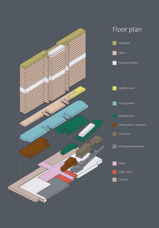 Главное здание Европейского патентного ведомства © Ateliers Jean Nouvel – Dam & Partners Architecten – TBI Consortium New Main