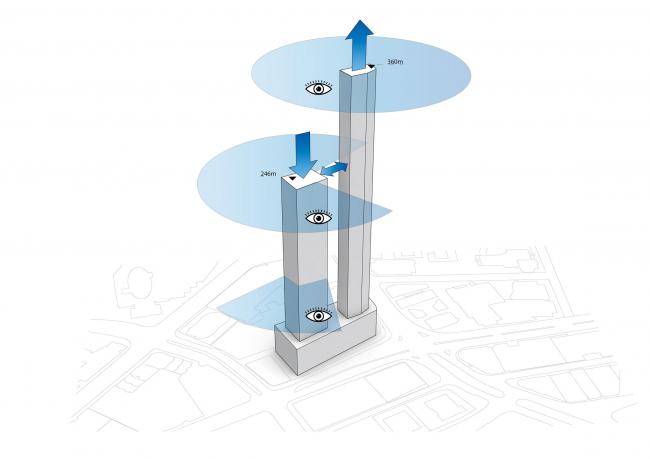 Башня Southbank by Beulah. Изображение © UNStudio