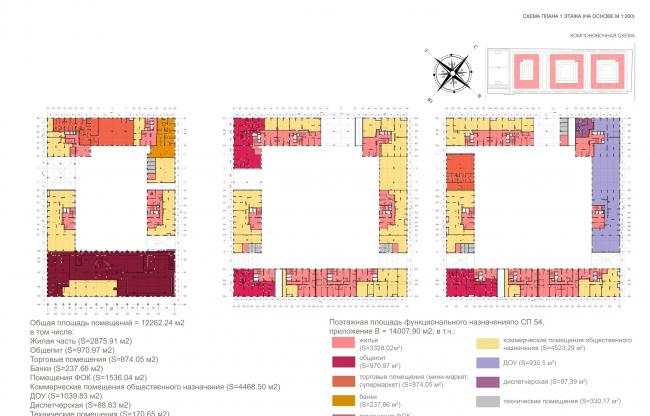 Жилой комплекс «ТЫ И Я». Схема-план 1 этажа © ОЛИМПРОЕКТ