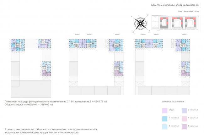 Жилой комплекс «ТЫ И Я». План 12-18 этажей © ОЛИМПРОЕКТ