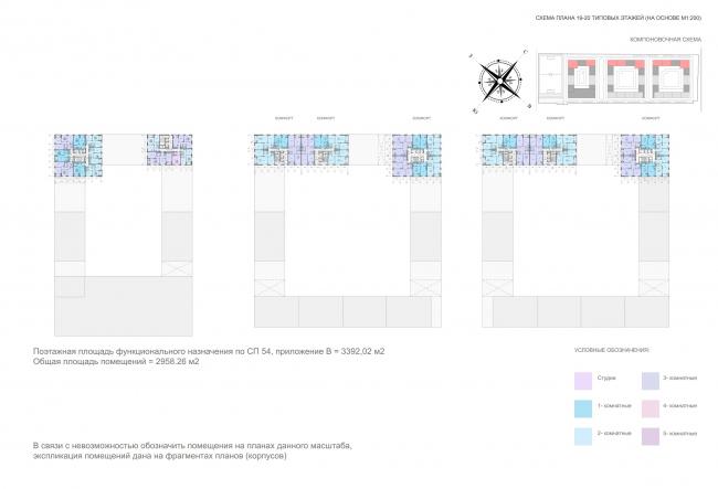 Жилой комплекс «ТЫ И Я». План 19-20 этажей © ОЛИМПРОЕКТ