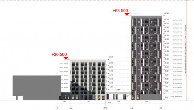 Жилой комплекс «ТЫ И Я». Схема фасада G в осях © ОЛИМПРОЕКТ