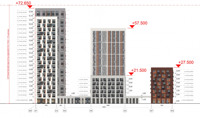Жилой комплекс «ТЫ И Я». Схема фасада J в осях © ОЛИМПРОЕКТ