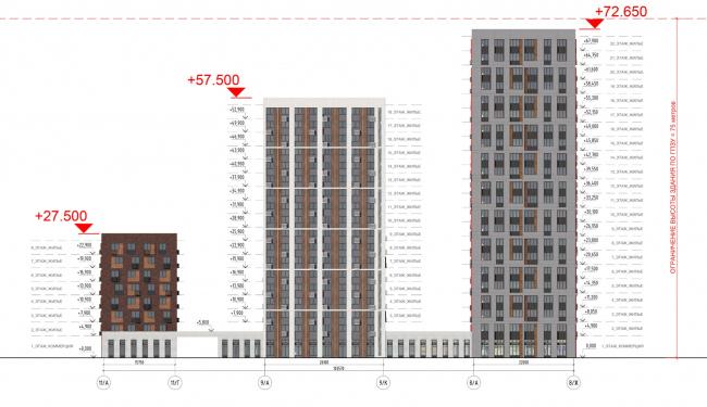 Схема фасада K в осях © ОЛИМПРОЕКТ