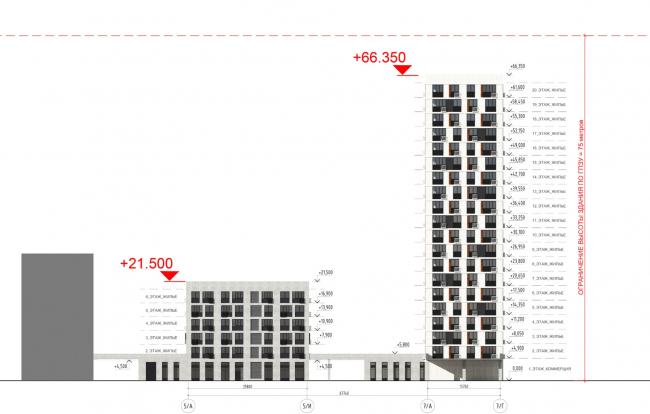 Жилой комплекс «ТЫ И Я». Схема фасада L  в осях © ОЛИМПРОЕКТ