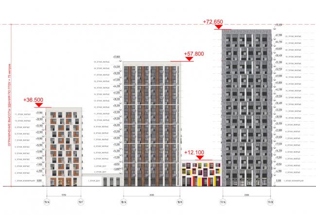 Жилой комплекс «ТЫ И Я». Схема фасада P  в осях © ОЛИМПРОЕКТ