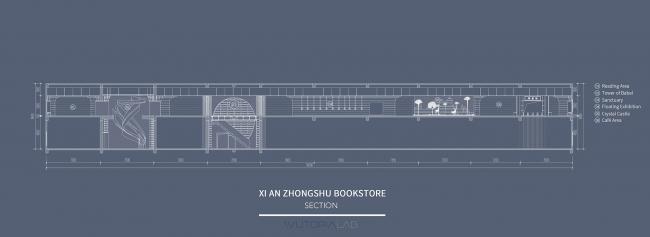 Книжный магазин «Чжуншу» в Сиани © Wutopia Lab
