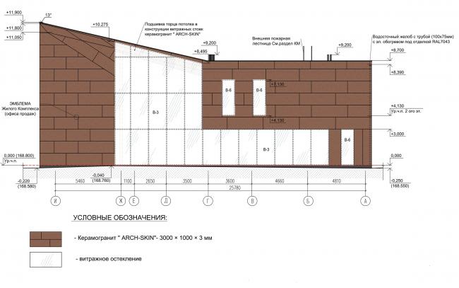 Здание офиса продаж ЖК «Селигер Сити». Фасад И-А  © Архитектуриум