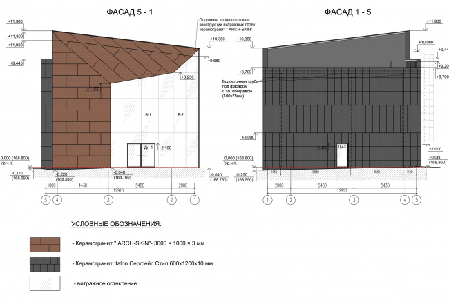 Здание офиса продаж ЖК «Селигер Сити». Фасад 5-1 и фасад 1-5  © Архитектуриум
