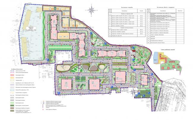 ЖК «Лесопарковый». Схема планировочной организации земельного участка, совмещенная с транспортной схемой