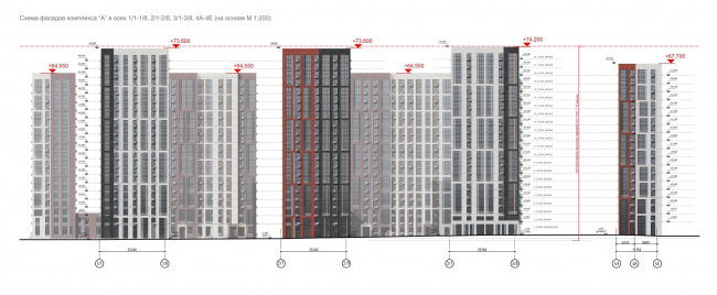 ЖК «Лесопарковый». Схема фасада комплекса А в осях