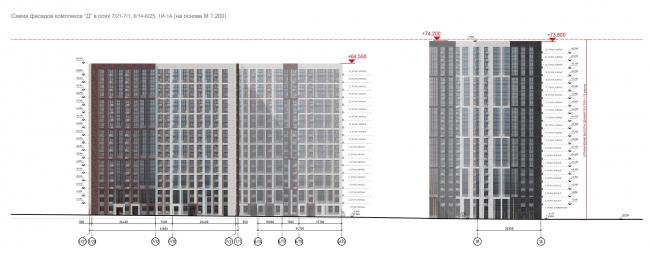 ЖК «Лесопарковый». Схема фасадов комплекса Д в осях
