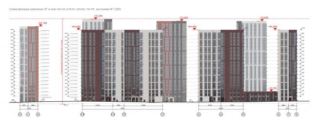 ЖК «Лесопарковый».Схема фасадов комплекса В в осях