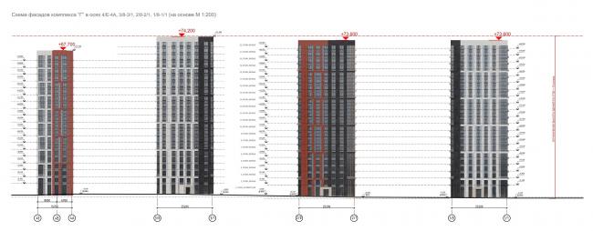 ЖК «Лесопарковый». Схема фасадов комплекса Г в осях