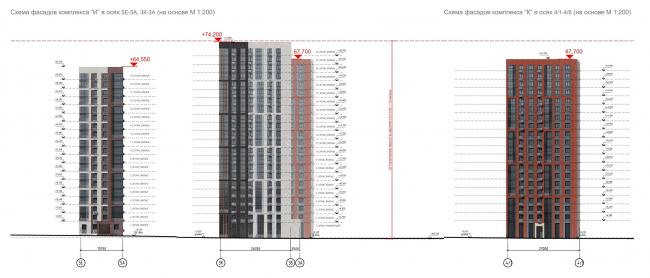ЖК «Лесопарковый». Схема фасадов комплексов И и К в осях