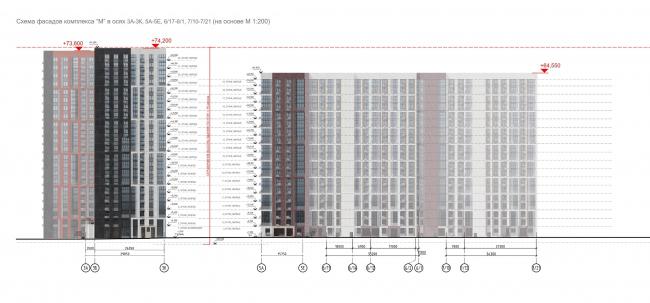ЖК «Лесопарковый». Схема фасадов комплекса М в осях