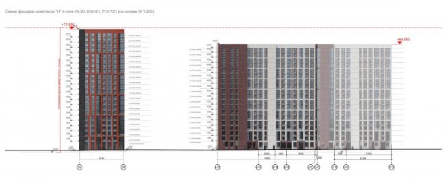 ЖК «Лесопарковый». Схема фасадов комплекса Н в осях