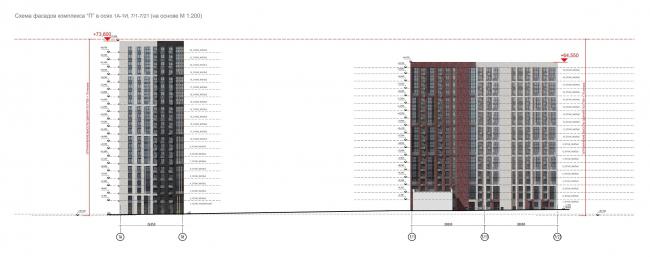 ЖК «Лесопарковый». Схема фасадов комплекса П в осях