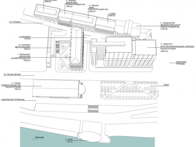 Редевелопмент территории мукомольного комбината. Общая функциональная схема © ПТМА