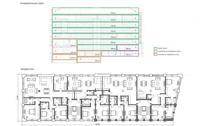 Редевелопмент территории мукомольного комбината. Жилой дом «Мельница» © ПТМА