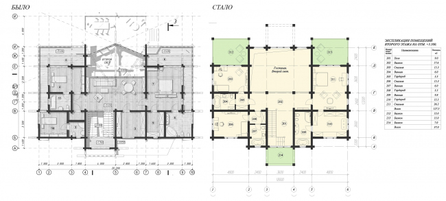 Plan of the 2nd floor: before and after © ASB Carlson & K