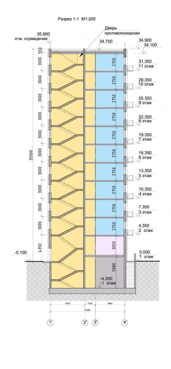 Гостиница Toyoko Inn на Красносельской улице.Проектировщик ООО «АНТ ЯПЫ» Разработчик ООО «Другие перспективы». Разрез 1-1