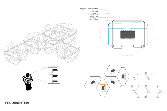 Cyber Physical Macro Materials © ICD/ITKE University of Stuttgart, M. Aflalo, J. Chen, B. Tahanzadeh