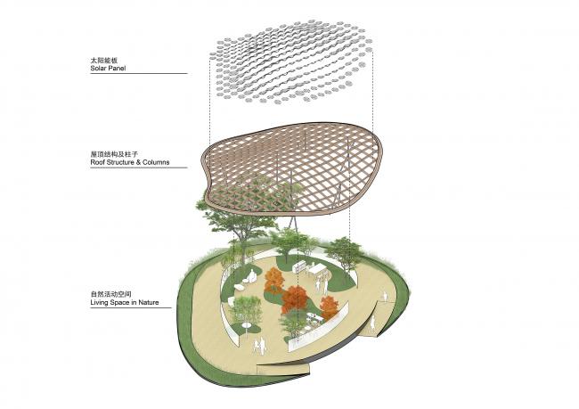 Павильон «Живой сад». Изображение © MAD Architects