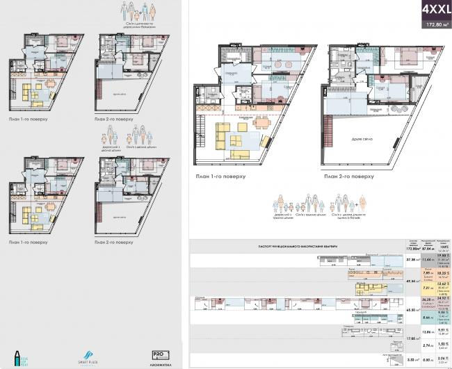 Жилой комплекс White Lines. Планировка квартир PRO © Архиматика