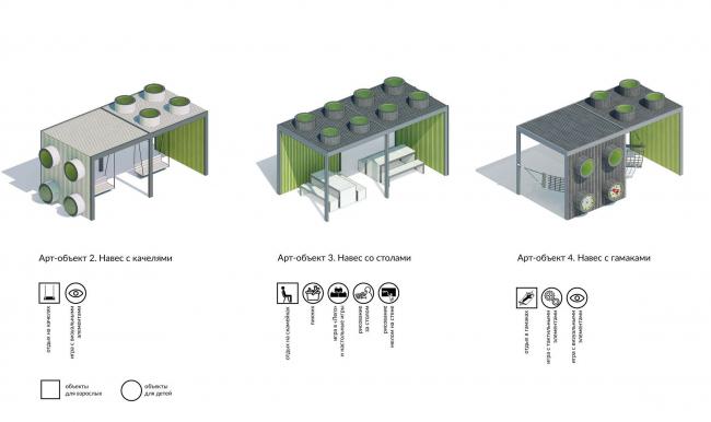 «Квартал Квартет». Благоустройство. Элементы наполнения двора © sp architect