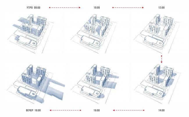 «Квартал Квартет». Анализ освещенности и затенения территории © sp architect