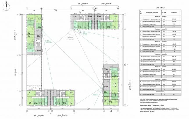 «Квартал Квартет». Схема блокировки. 3-й этаж © sp architect