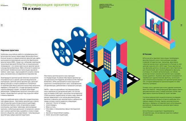 Исследование «Поддержка архитектурной деятельности: международный опыт и возможности применения в российской практике», фрагмент © Citymakers