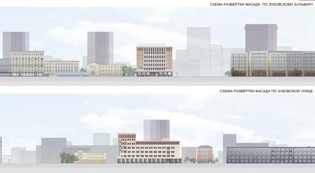 Реконструкция здания на Зубовской площади. Проект, развертка © Архитектурная мастерская «ГРАН»