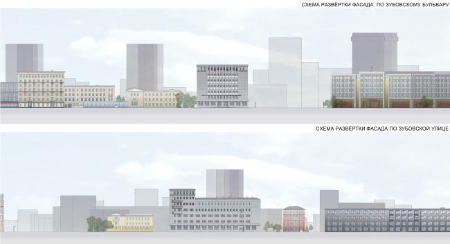 Реконструкция здания на Зубовской площади. Существующая ситуация, развертка