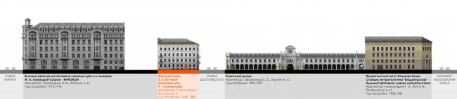 Концепция развития Литературно-мемориального музея Ф.М. Достоевского © Евгений Герасимов и партнеры