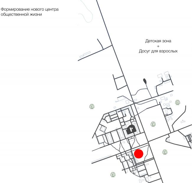 Кедровый. Центр 2.0 © Master's Plan