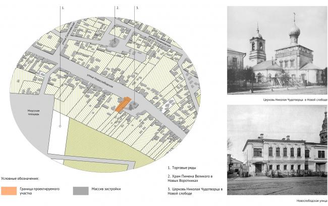 Долгоруковская, 25. Схема развития района на XIX век © Проектное бюро АПЕКС