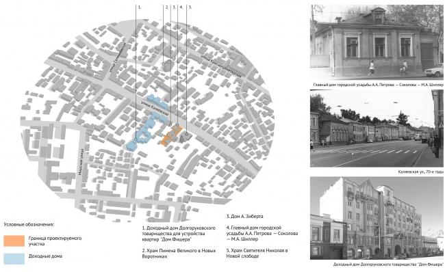 Dolgorukovskaya, 25. Map of the development of the area in the XX century © APEX project bureau