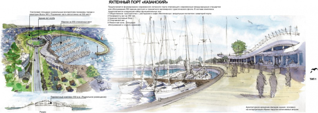 Концепция развития территории в акватории Волжской излучины в Казани. Авторы: Павел Тиняев, Елена Корнилова