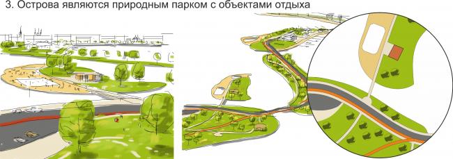 Концепция развития территории в акватории Волжской излучины в Казани. Автор: Тимур Мухаметзянов
